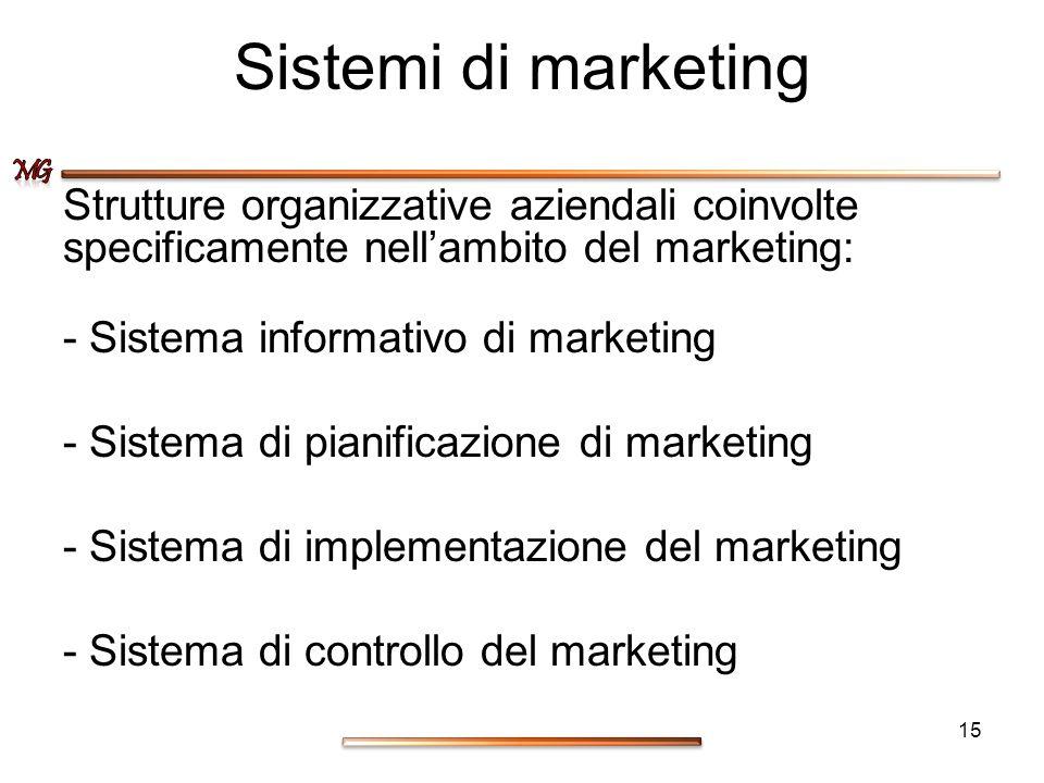 Sistemi di marketing Strutture organizzative aziendali coinvolte specificamente nell'ambito del marketing:
