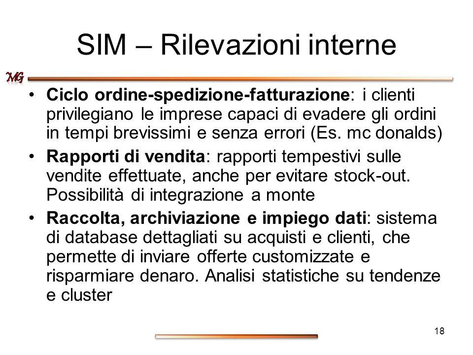 SIM – Rilevazioni interne