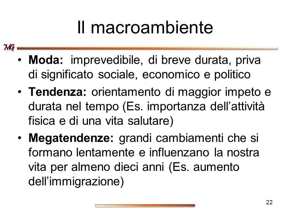 Il macroambiente Moda: imprevedibile, di breve durata, priva di significato sociale, economico e politico.