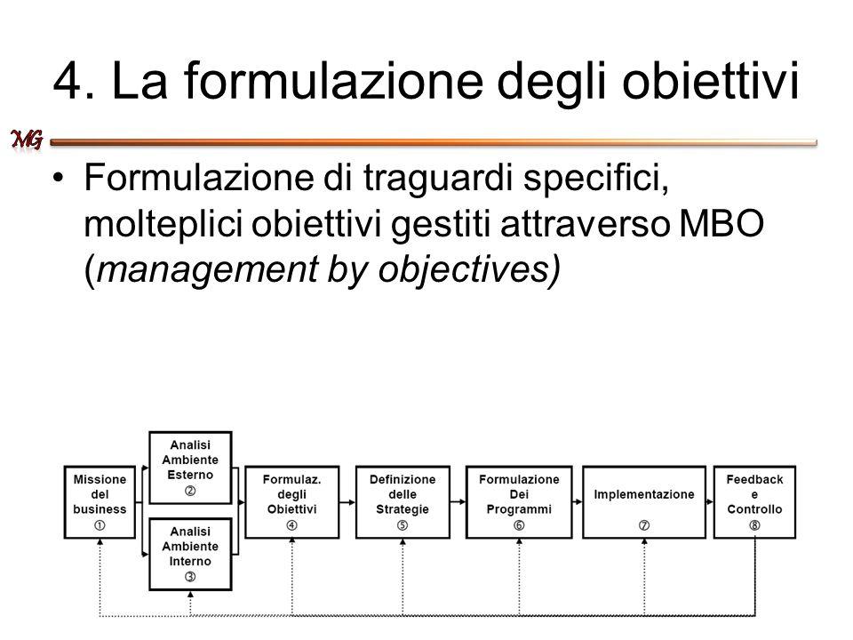 4. La formulazione degli obiettivi