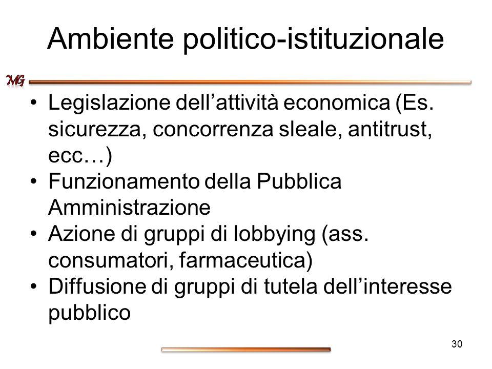 Ambiente politico-istituzionale