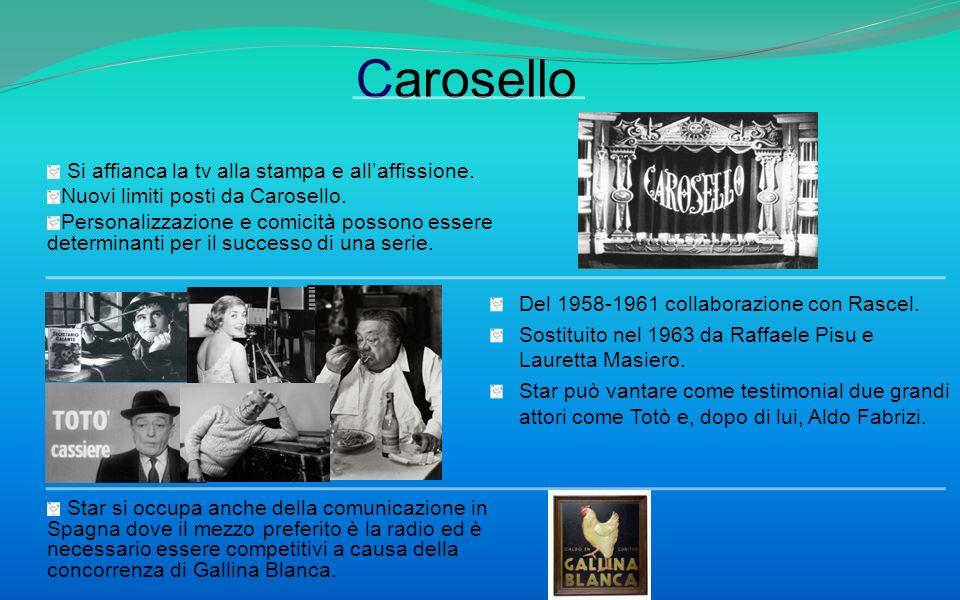 Carosello Si affianca la tv alla stampa e all'affissione.