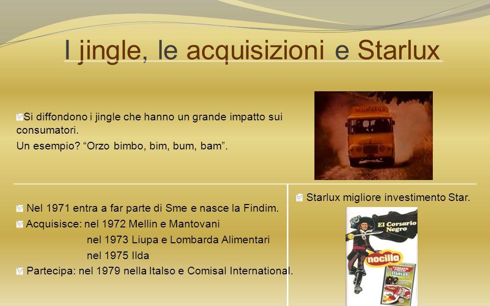 I jingle, le acquisizioni e Starlux