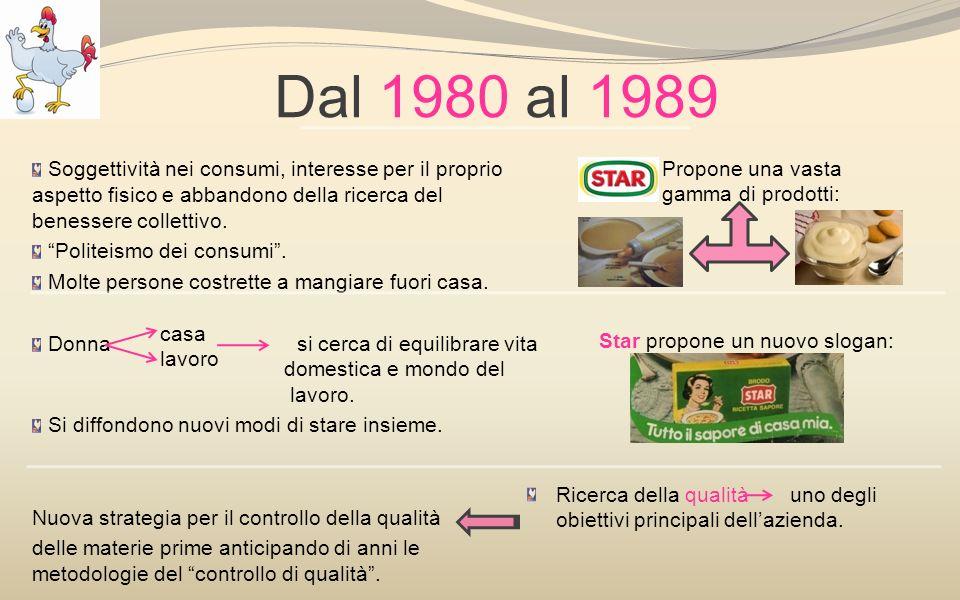 Dal 1980 al 1989 Soggettività nei consumi, interesse per il proprio aspetto fisico e abbandono della ricerca del benessere collettivo.
