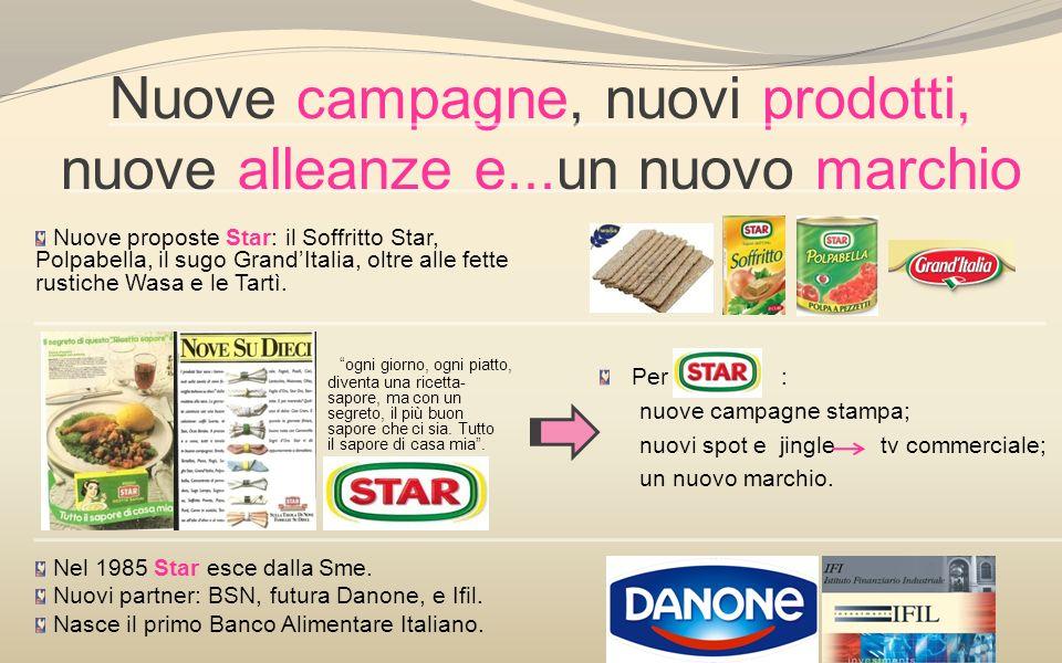 Nuove campagne, nuovi prodotti, nuove alleanze e...un nuovo marchio