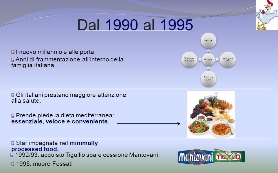 Dal 1990 al 1995 Il nuovo millennio è alle porte.