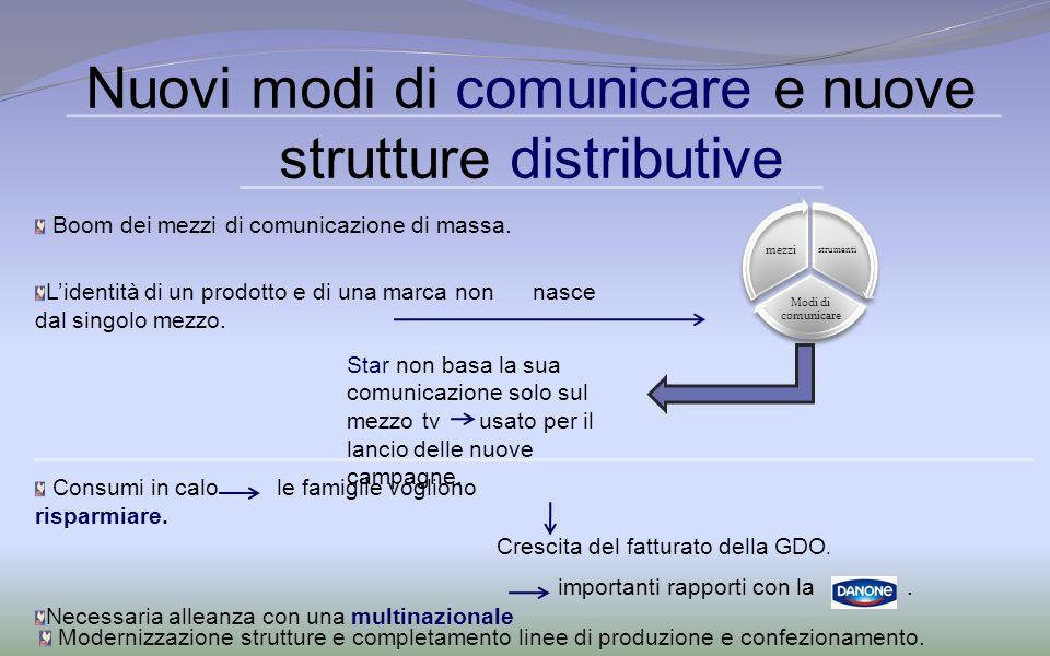 Nuovi modi di comunicare e nuove strutture distributive