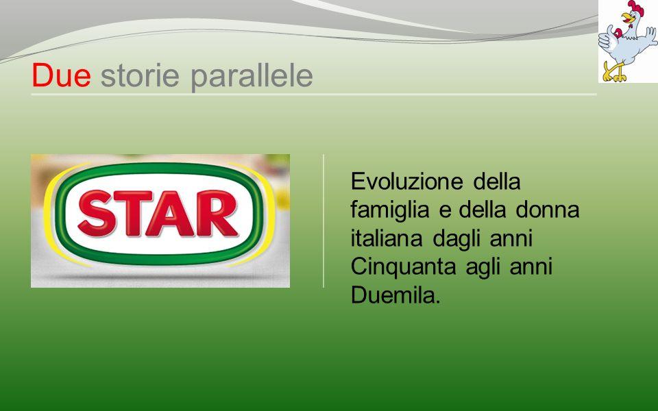 Due storie parallele Evoluzione della famiglia e della donna italiana dagli anni Cinquanta agli anni Duemila.