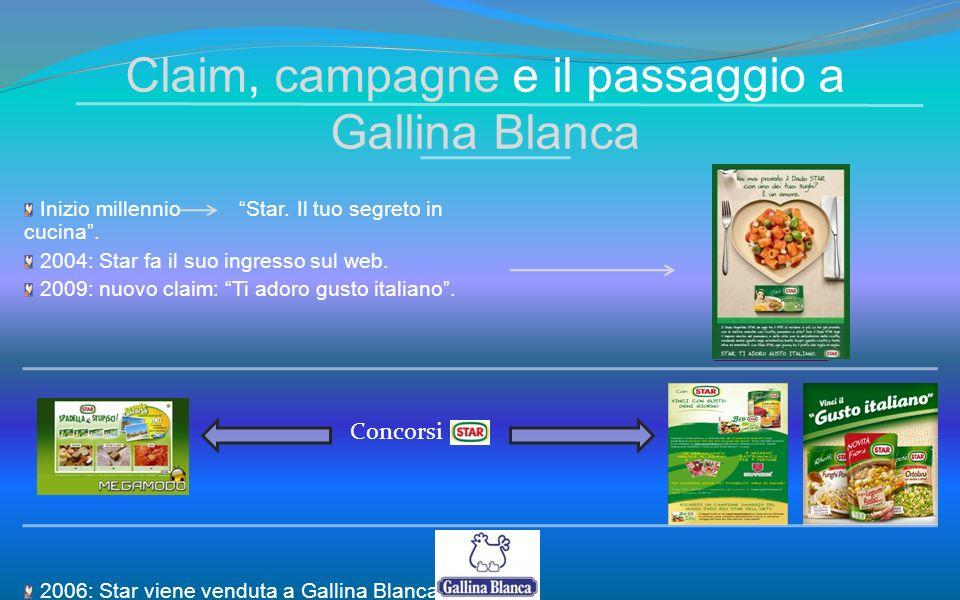 Claim, campagne e il passaggio a Gallina Blanca