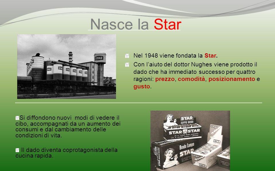 Nasce la Star Nel 1948 viene fondata la Star.
