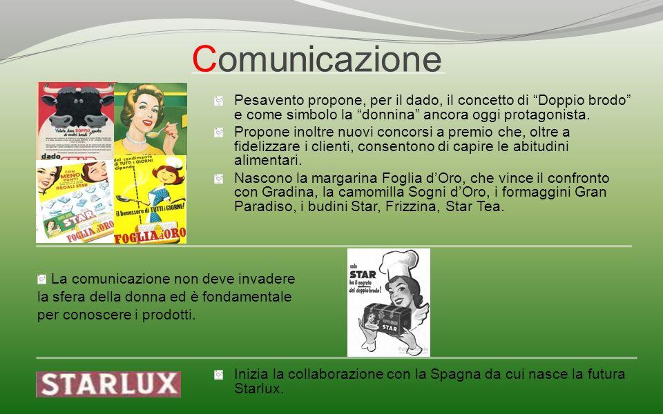 Comunicazione Pesavento propone, per il dado, il concetto di Doppio brodo e come simbolo la donnina ancora oggi protagonista.