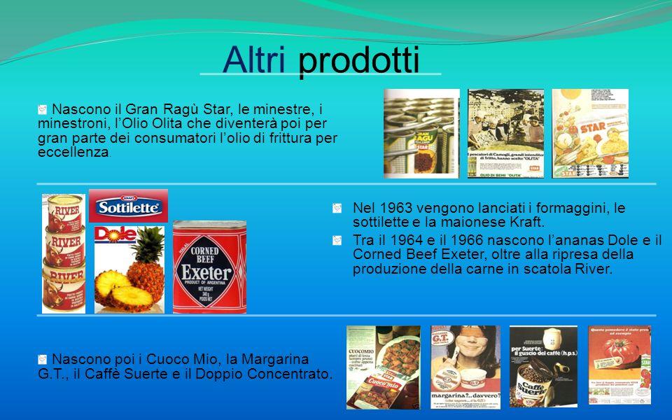 Altri prodotti Nel 1963 vengono lanciati i formaggini, le sottilette e la maionese Kraft.