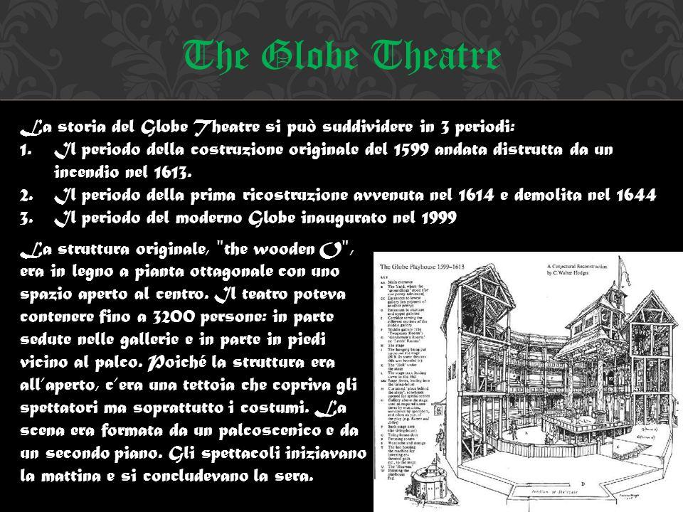 The Globe Theatre La storia del Globe Theatre si può suddividere in 3 periodi: