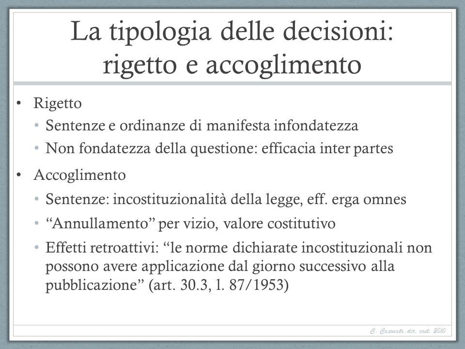 La tipologia delle decisioni: rigetto e accoglimento
