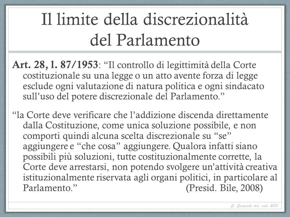 Il limite della discrezionalità del Parlamento