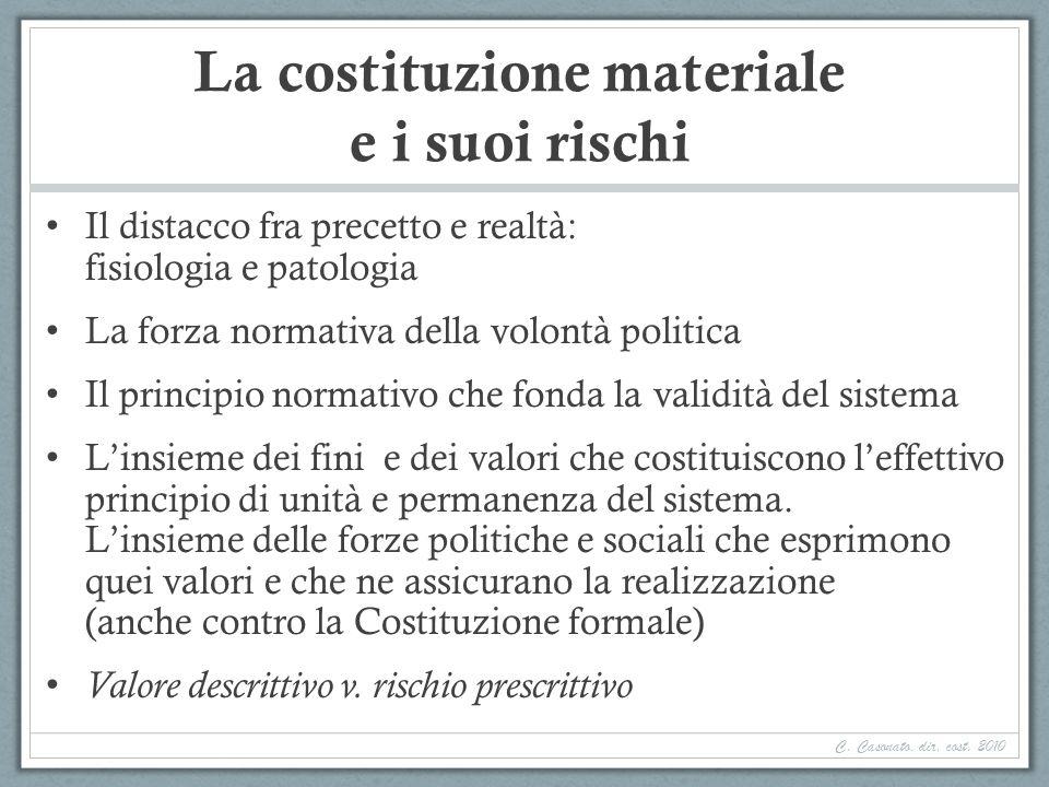 La costituzione materiale e i suoi rischi