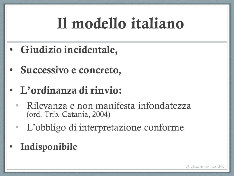 Il modello italiano Giudizio incidentale, Successivo e concreto,