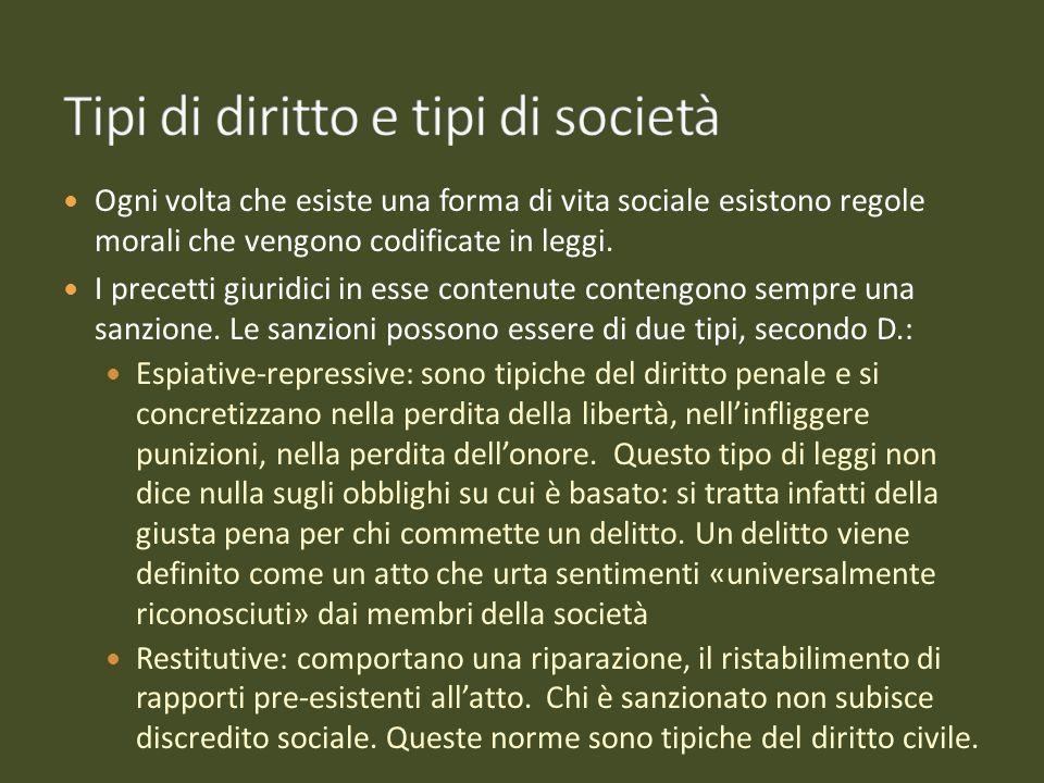 Tipi di diritto e tipi di società