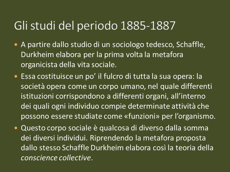 Gli studi del periodo 1885-1887