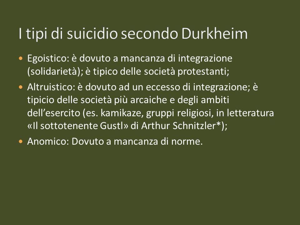 I tipi di suicidio secondo Durkheim