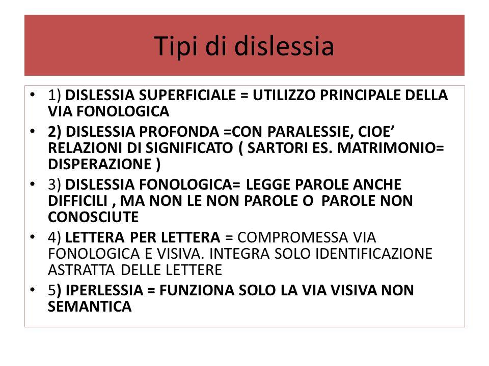 Tipi di dislessia 1) DISLESSIA SUPERFICIALE = UTILIZZO PRINCIPALE DELLA VIA FONOLOGICA.