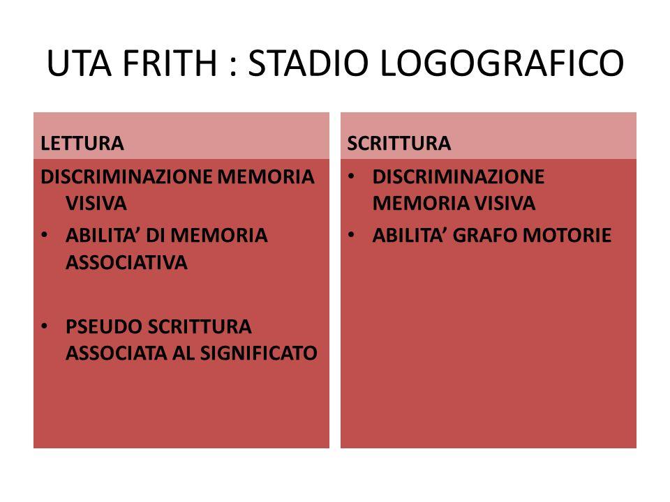 UTA FRITH : STADIO LOGOGRAFICO