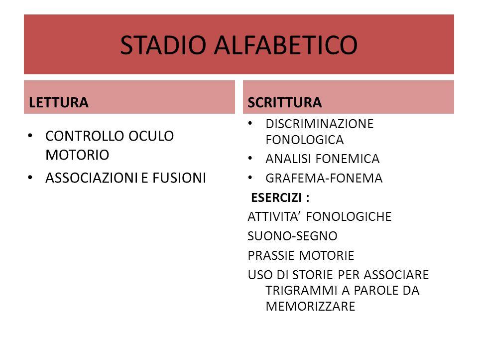 STADIO ALFABETICO LETTURA SCRITTURA CONTROLLO OCULO MOTORIO