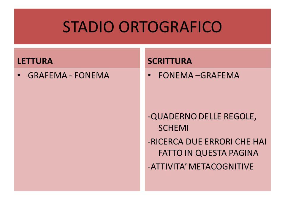 STADIO ORTOGRAFICO LETTURA SCRITTURA GRAFEMA - FONEMA FONEMA –GRAFEMA