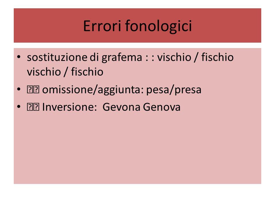 "Errori fonologici sostituzione di grafema : : vischio / fischio vischio / fischio. """" omissione/aggiunta: pesa/presa."