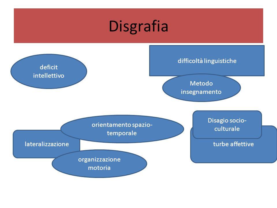 Disgrafia difficoltà linguistiche deficit intellettivo