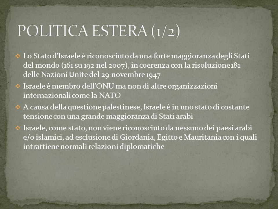 POLITICA ESTERA (1/2)