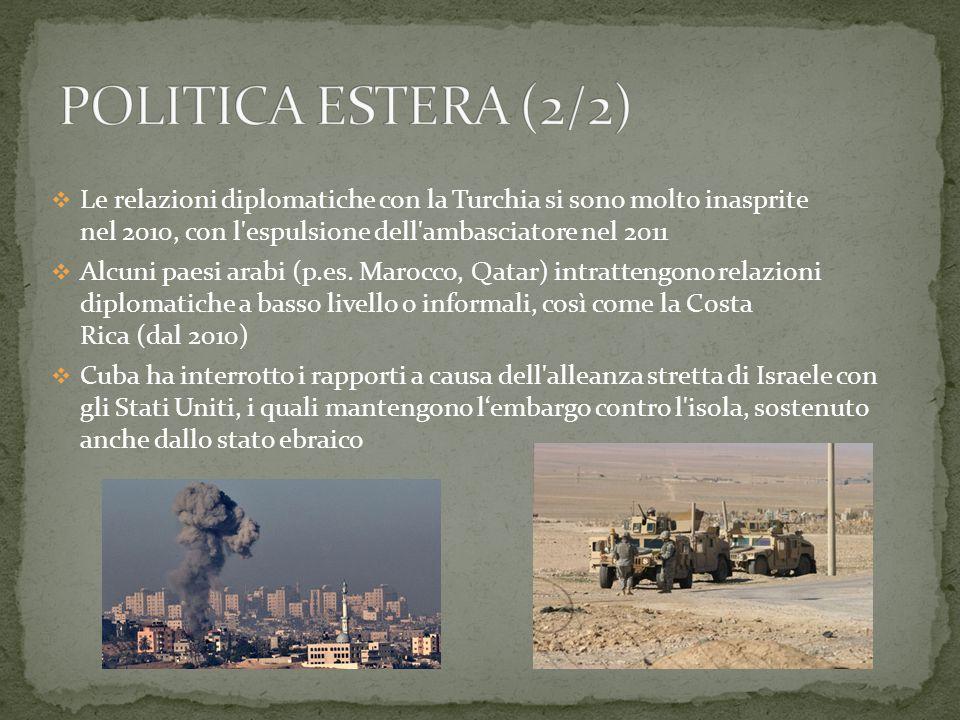 POLITICA ESTERA (2/2) Le relazioni diplomatiche con la Turchia si sono molto inasprite nel 2010, con l espulsione dell ambasciatore nel 2011.