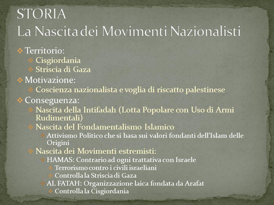 STORIA La Nascita dei Movimenti Nazionalisti