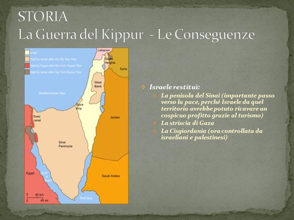 STORIA La Guerra del Kippur - Le Conseguenze