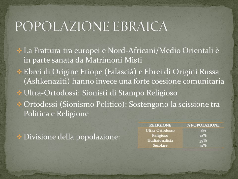 POPOLAZIONE EBRAICA La Frattura tra europei e Nord-Africani/Medio Orientali è in parte sanata da Matrimoni Misti.