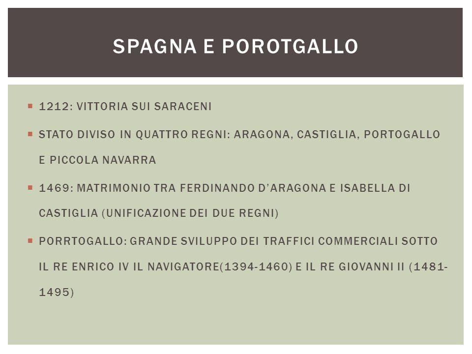 SPAGNA E POROTGALLO 1212: VITTORIA SUI SARACENI