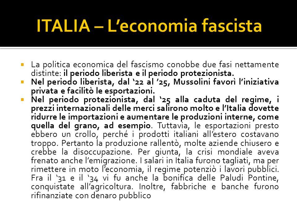 ITALIA – L'economia fascista