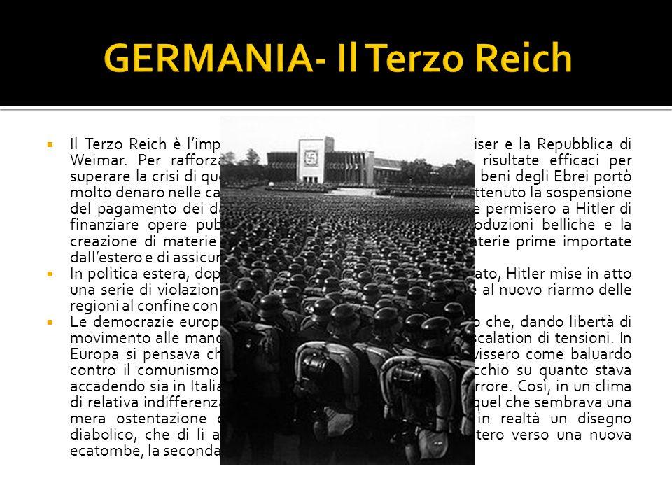 GERMANIA- Il Terzo Reich
