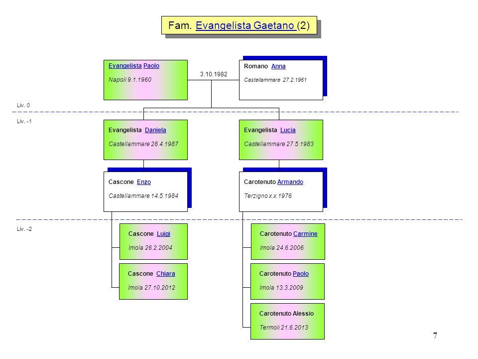 Fam. Evangelista Gaetano (2)