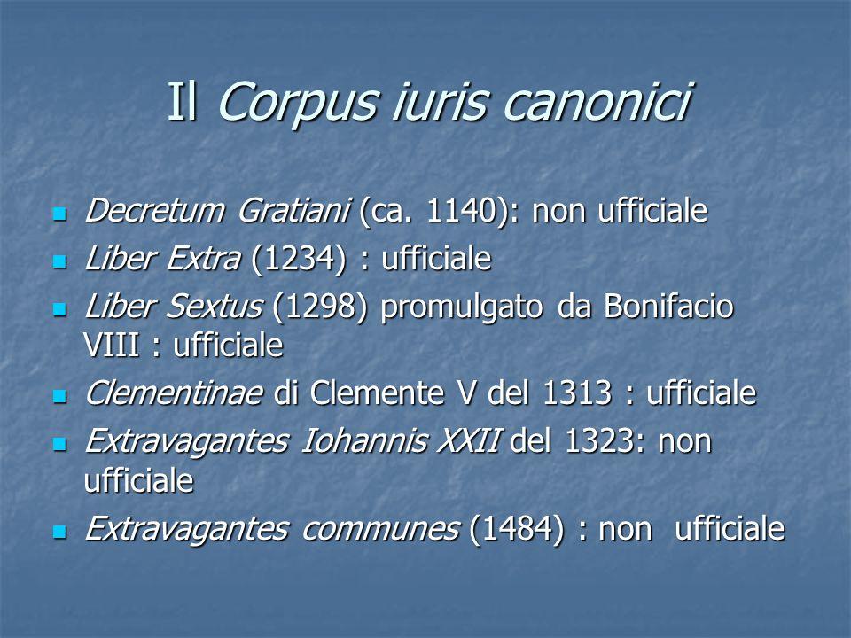 Il Corpus iuris canonici