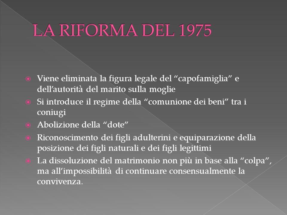LA RIFORMA DEL 1975 Viene eliminata la figura legale del capofamiglia e dell'autorità del marito sulla moglie.