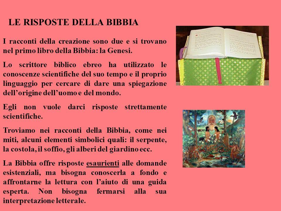 LE RISPOSTE DELLA BIBBIA