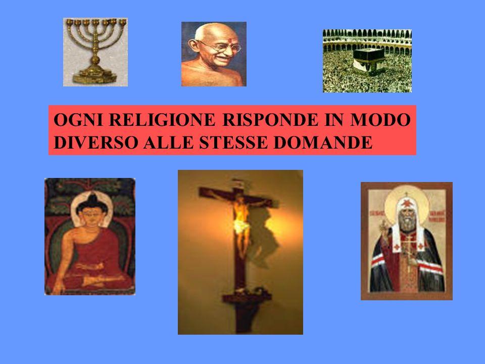 OGNI RELIGIONE RISPONDE IN MODO DIVERSO ALLE STESSE DOMANDE