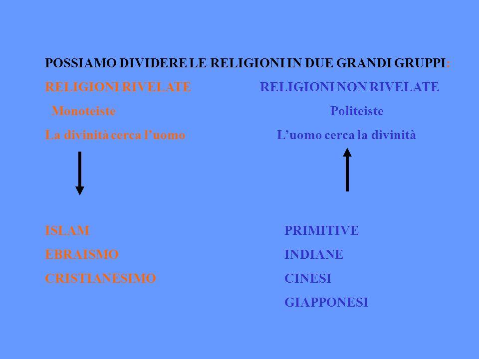 POSSIAMO DIVIDERE LE RELIGIONI IN DUE GRANDI GRUPPI: