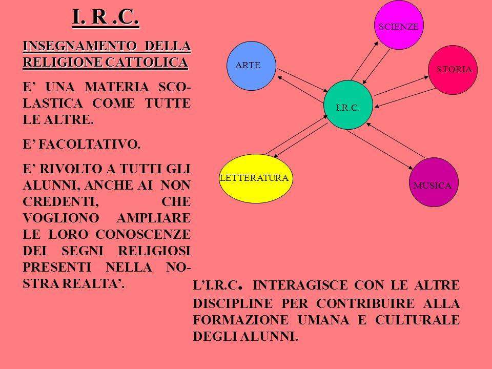 I. R .C. INSEGNAMENTO DELLA RELIGIONE CATTOLICA