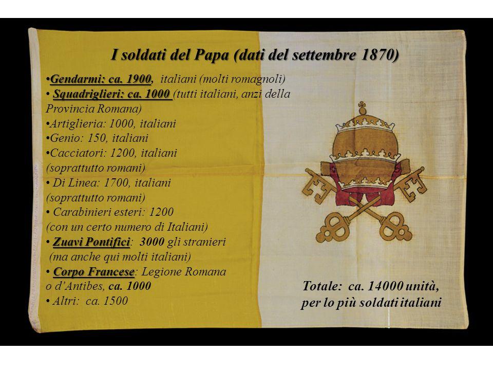 I soldati del Papa (dati del settembre 1870)