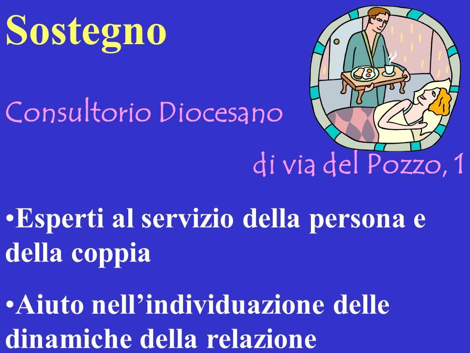 Sostegno Consultorio Diocesano di via del Pozzo, 1