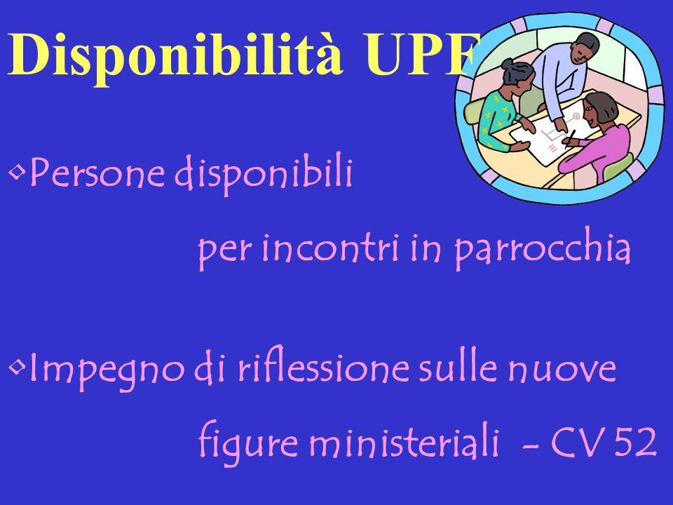 Disponibilità UPF Persone disponibili per incontri in parrocchia