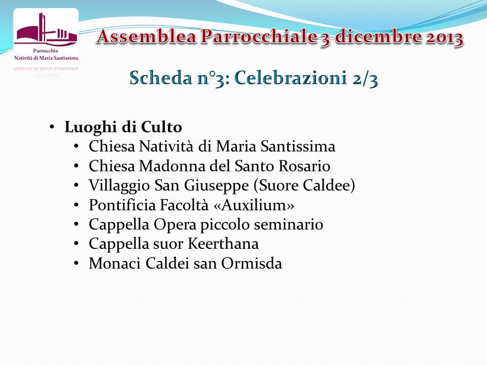 Assemblea Parrocchiale 3 dicembre 2013 Scheda n°3: Celebrazioni 2/3