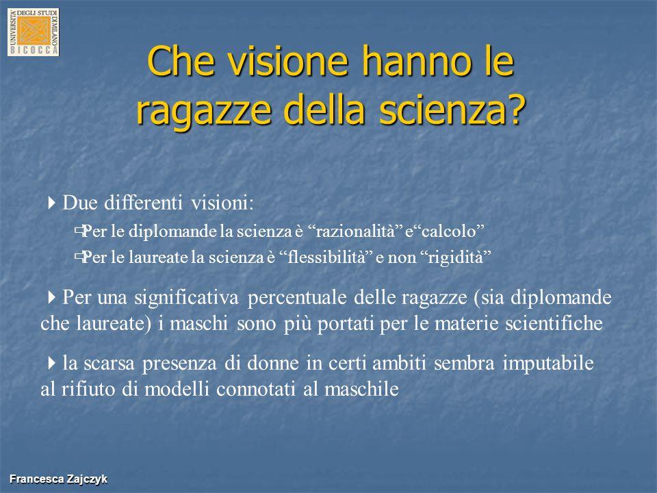 Che visione hanno le ragazze della scienza